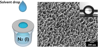 micro and nano porous surface patterns prepared by surface confined
