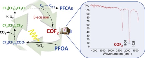 The effect of oxygen in the photocatalytic oxidation pathways of