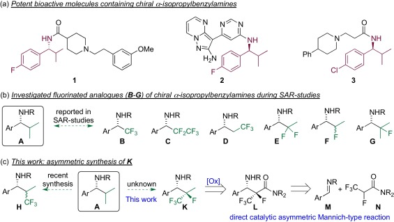 Catalytic asymmetric synthesis of 2,3,3,3-tetrafluoro-2-methyl-1