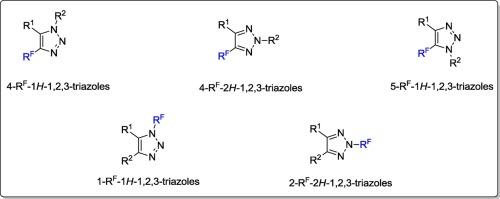 Chemistry of 1,2,3-triazoles