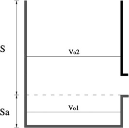 Improvement of the integration of Soil Moisture Accounting into the