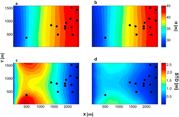 Prediction of pollutant remediation in a heterogeneous