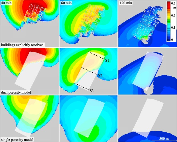 Modelling urban floods using a finite element staggered