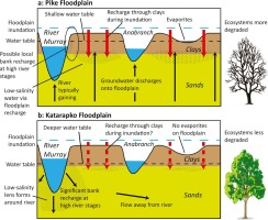 Using geochemistry to discern the patterns and timescales of