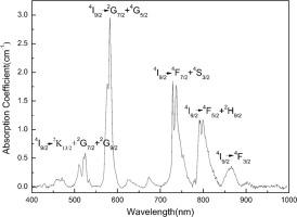 Spectroscopic properties of neodymium-doped alumina (Nd3+: