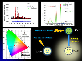 White light emission through efficient energy transfer from
