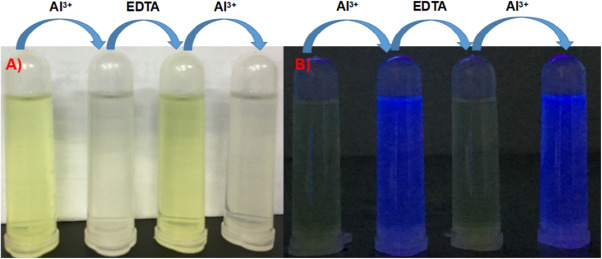 A novel turn on and reversible sensor for Al3+ and its