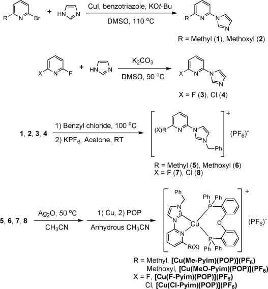 Four Coordinate Cu I Complexes Supported By N Heterocyclic