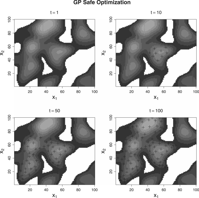 A tutorial on Gaussian process regression: Modelling, exploring, and