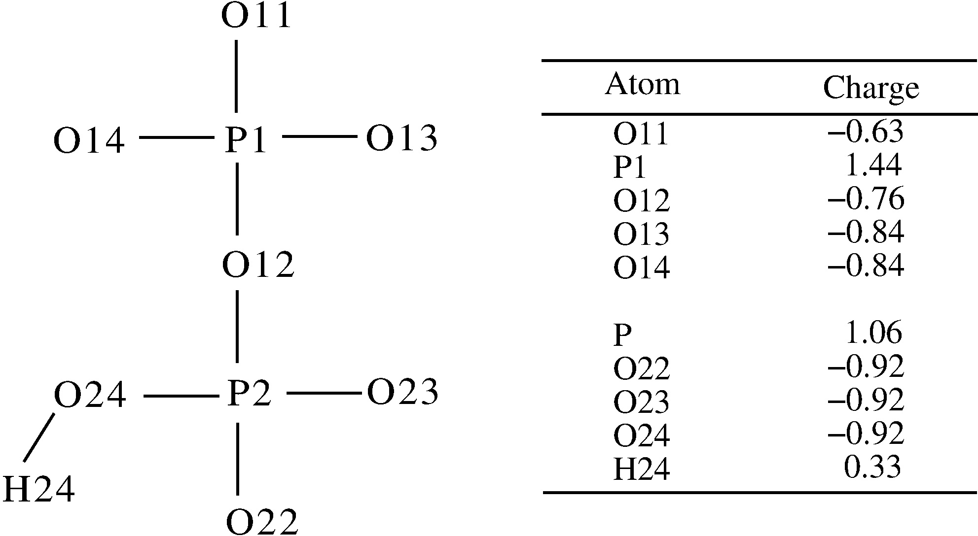 Polymerase Simulations Suggest That Arg258 Rotation Is A Slow Step Way Switch Diagram Light Between Switches 2 Pdf 68kb Download Image 136kbhelp