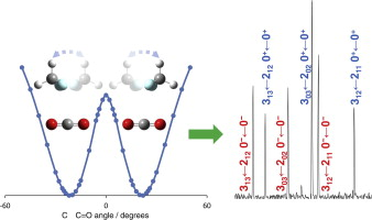 An Investigation Of The Structure And Large Amplitude Motions In The Ch2f2 Co2 Weakly Bound Dimer Sciencedirect