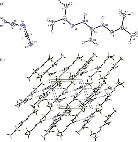 Synthesis And Characterization Of Energetic Salts Based On The New
