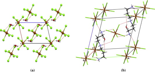 Crystal structure vibrational and optical properties of N 3