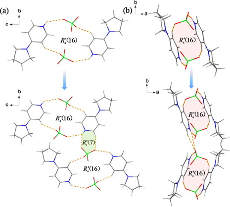 Tetrahedral Oxyanions Assisted Supramolecular Assemblies Of Pyridine