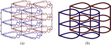 Polyrotaxane simulation dating