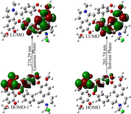 Spectroscopic And Quantum Chemical Analysis Of A Natural