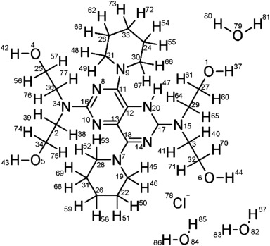 Synthesis Characterization And Molecular Modelling Of A Novel