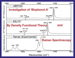 Raman spectroscopy of 'Bisphenol A' - ScienceDirect