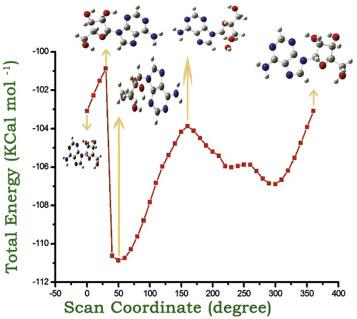 Molecular structural investigation of adenosine using ...