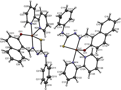 Ternary Complexes Of Znii And Cuii With 1 2 Hydroxynaphthalen