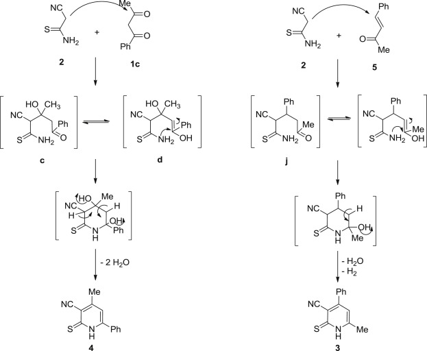 Synthesis and DFT calculations of 2-thioxo-1,2-dihydropyridine-3