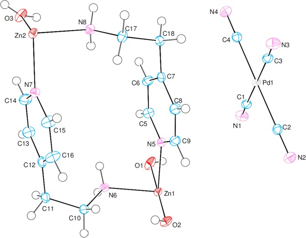 Syntheses Crystal Structures Spectroscopic Properties And Thermal