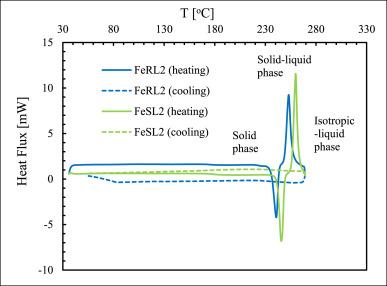 High Spin Bis S Or R N 1 Ar Ethyl Salicylaldiminato K2n O L D