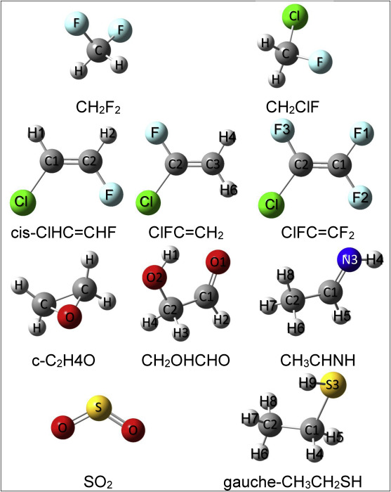 Dft Meets The Segmented Polarization Consistent Basis Sets Performances In The Computation Of Molecular Structures Rotational And Vibrational Spectroscopic Properties Sciencedirect