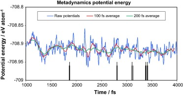 DFT-based Metadynamics simulation of proton diffusion in tetragonal
