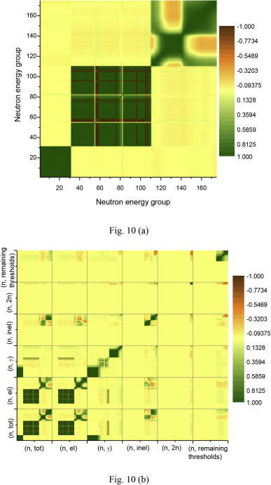 Propagation of uncertainties in basic nuclear reaction data