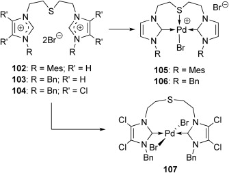 Recent advances in S-functionalized N-heterocyclic carbene ligands ...