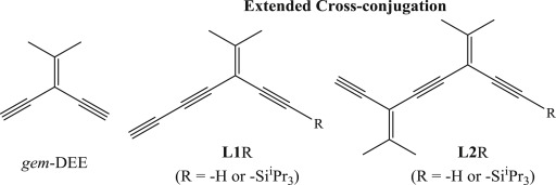 Diruthenium-DMBA compounds bearing extended cross-conjugated