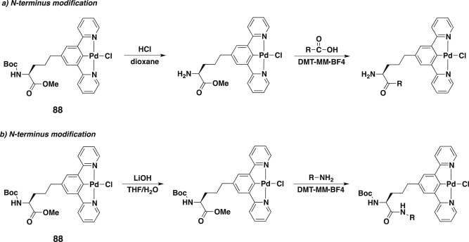 Aromatic para-functionalized NCN pincer compounds