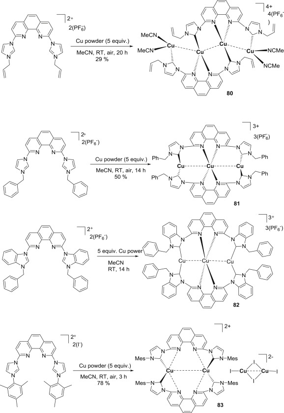 Organometallic Chemistry Of Bisn Heterocyclic Carbene Ligands