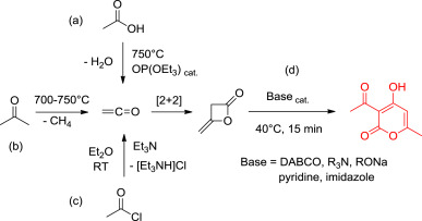 One pot conversion of acetyl chloride to dehydroacetic acid
