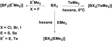 Complexes Of Bx3 With Eme2 X F Cl Br I E Se Or Te