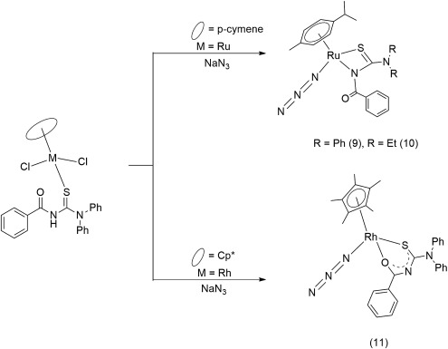 Synthesis Of Strained Complexes Of Arene D6 Metals With