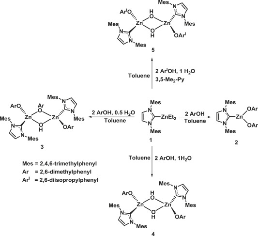Hydrolysis of NHC stabilized zinc diaryloxide [(NHC)Zn(OAr)2