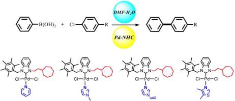 Cycloheptyl substituted N-heterocyclic carbene PEPPSI-type