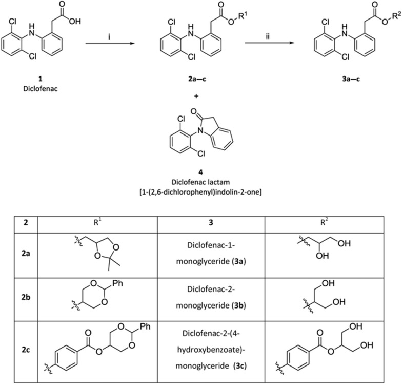valsartan hydrochlorothiazide price