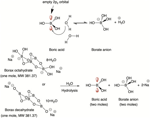 Boric Acid, a Lewis Acid With Unique and Unusual Properties: Formulation  Implications - ScienceDirect