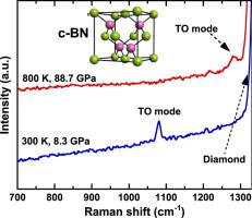 In situ Raman spectroscopy of cubic boron nitride to 90 GPa and 800