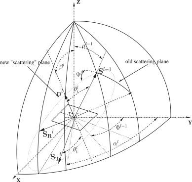 Modeling Polarized Radiative Transfer In The Ocean Atmosphere System