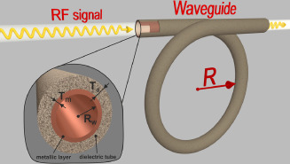 Flexible metalized tubes for electromagnetic waveguiding