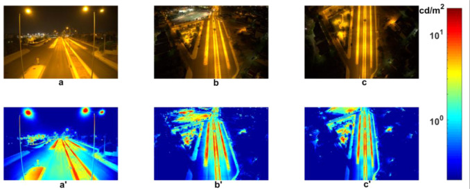 Assessment Of Outdoor Lighting Installations And Their Impact On Light Pollution Using Unmanned Aircraft Systems The Concept Of The Drone Gonio Photometer Sciencedirect