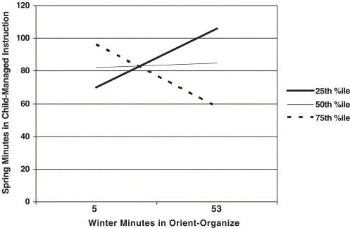 organizational misbehaviour in the workplace karlsson jan ch professor