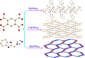 Syntheses, crystal structures, and characterization of three