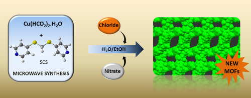 External anion effect on the synthesis of new MOFs based on