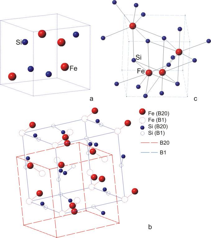 Pseudosymmetric features of non-centrosymmetric AB type crystals ...