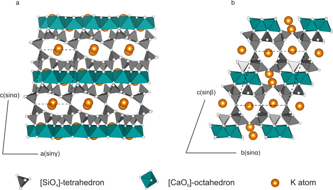 Investigations on the crystal-structure and non-ambient